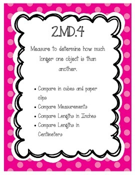 2.MD.4 Unit Bundle - 4 activities and 1 assessment to suppoort this standard