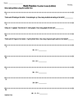 (2.MD.6) Number lines -2nd Grade Common Core Math Worksheets ...