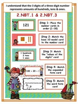 2.NBT.1 & 2.NBT.2 Scaffolding Place Value