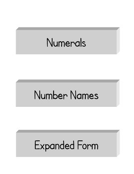2.NBT.1.3 Sorting numbers based on different forms flashcards