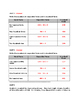 2NBT3 Pre and Post Assessment Bank