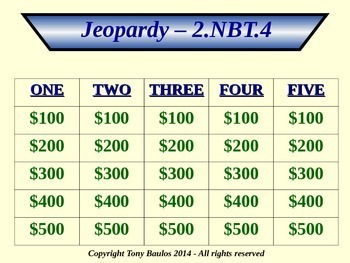 2.NBT.4 Jeopardy Game 2nd Grade Math Compare Two Three-Digit Numbers 2.NBT.4