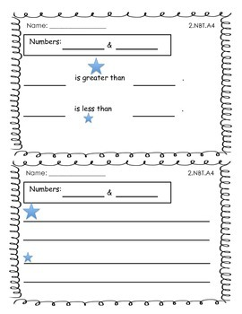2.NBT.A.4 Comparing two three digit numbers using greater than and less than