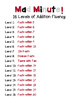 2OA2 Mad Minute Math Fluency - Addition AND Subtraction MIXED