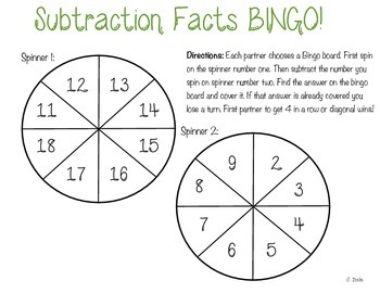 2.OA.B.2. Subtraction Facts Bingo Game!