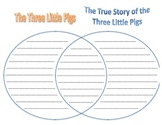 2.RL.9 Compare The True Story of the Three Little Pigs wit
