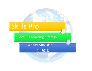2W 1H Learning Strategy