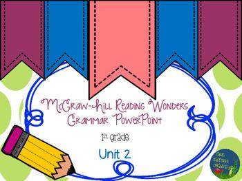 Wonders GRAMMAR Unit 2 PowerPoints
