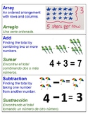 2nd 3rd Grade Math Vocabulary Words for Word Wall English Spanish
