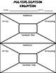 2nd/ 3rd grade Multiplication WORKSHEETS/PRINTABLES