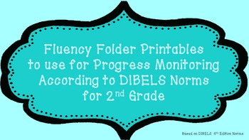 2nd-4th Grade Fluency Folder Printables Bundle Pack  for Progress Monitoring