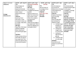 2nd 6 Weeks Lesson Plans- Editable