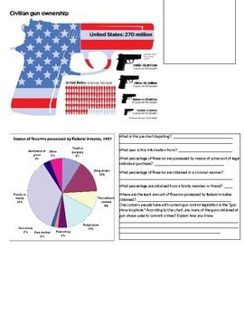 2nd Amendment / Gun Control Analysis
