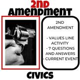 2nd Amendment Lesson - Free - Civics - PPT/KEYNOTE