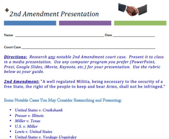 Bill of Rights:  2nd Amendment Presentation