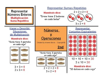 2nd Calculate Whole Numbers (Spanish Version)