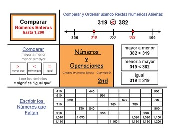 2nd Compare Whole Numbers (Spanish Version)