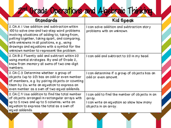 2nd Crade Math CCSS & Planning Pages