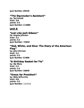 2nd Grade 2013 Common Core Reading Street A.R. Test Stories List