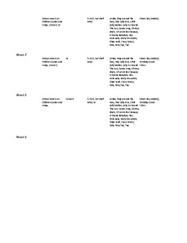 2nd Grade 3rd nine weeks Curriculum/Sequence Map for General Music