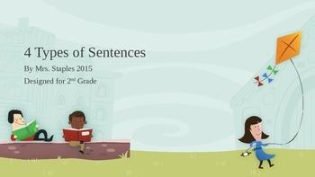 2nd Grade 4 Types of Sentences