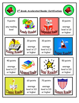 2nd Grade Accelerated Reader Certifications Poster