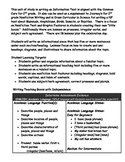2nd Grade, Informational Writing Unit of Study Common Core Aligned