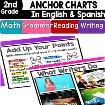 2nd Grade Anchor Charts in English & Spanish: Math/Writing/Grammar/Language Arts