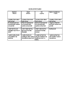 2nd Grade Animal Report Rubric