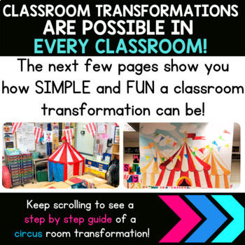 Repeated Addition Arrays   2nd Grade Circus Classroom Transformation