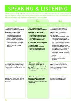 2nd Grade CA Common Core Content Standards for ELA and Math Booklet