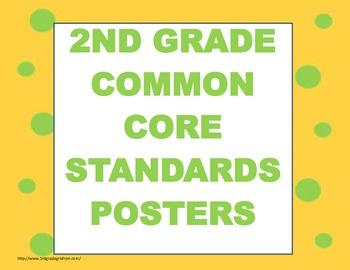 2nd Grade CC Language Arts poster with Polka Dots2