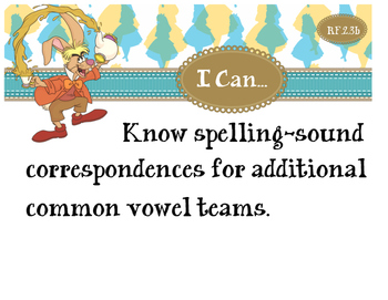 2nd Grade CCSS I Can Statement Cards - ELA - Reading Foundational Skills