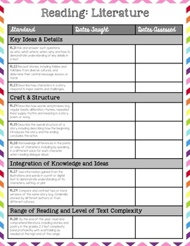 2nd Grade CCSS Learning Targets