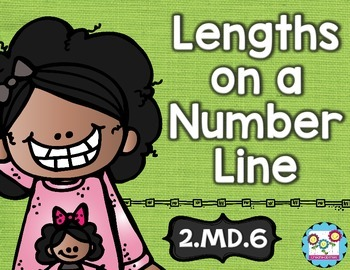 Lengths on a Number Line Math Tasks and Exit Tickets