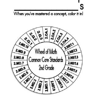 2nd Grade CCSS Math Wheel