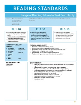 2nd Grade Ca Common Core Content Standards with Prompts for ELA and Math Booklet