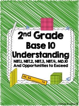 2nd Grade Common Core Base Ten Understanding Test