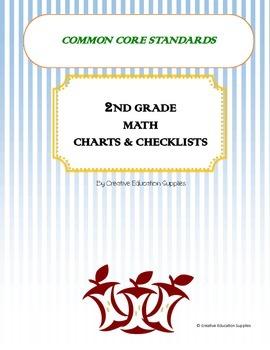 2nd Grade Common Core Math Chart & Checklist