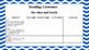 2nd Grade Common Core Checklist