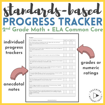 2nd Grade Common Core Standard Based Gradebook for Grades and Anecdotal Notes