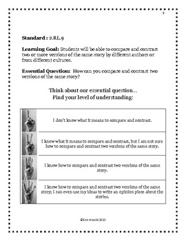 2nd Grade Common Core ELA - Learning Goals, Essential Questions, and Rubrics