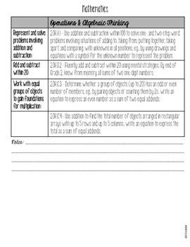 2nd Grade Common Core ELA & Math Standards