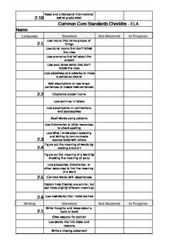 2nd Grade Common Core ELA Progress Monitoring