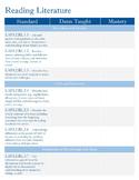 2nd Grade Common Core & Florida Standards Checklist