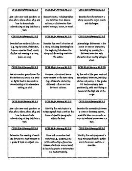 2nd Grade ELA Common Core Folder Labels