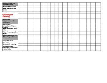 2nd Grade Common Core Gradebook Excel