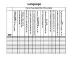 "2nd Grade Common Core ""I CAN"" Check List"