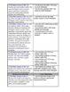 "2nd Grade Common Core ""I Can"" Math Statements - Curriculum Binder"