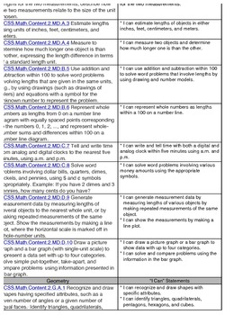 """2nd Grade Common Core """"I Can"""" Statements Bundle - Curriculum Binder"""